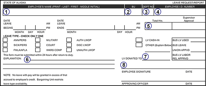 Division of Personnel and Labor Relations Department of – Example of Leave Form
