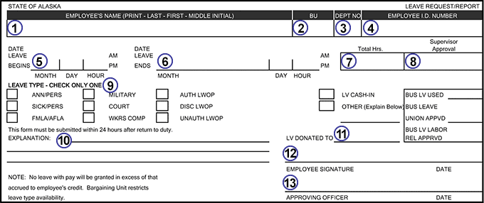 Example Of Leave Slip With Form Fields Numbered